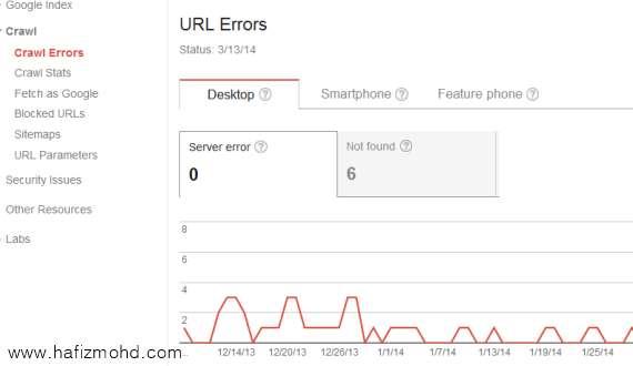 teknik google webmaster tools