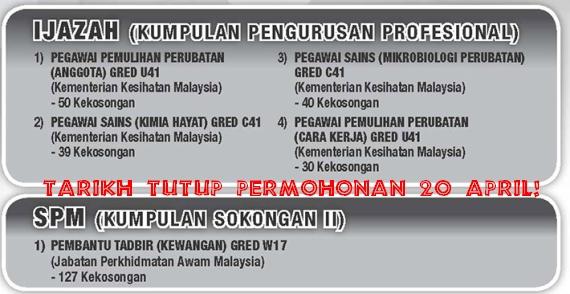 Iklan Kerja Kosong Kerajaan April 2014