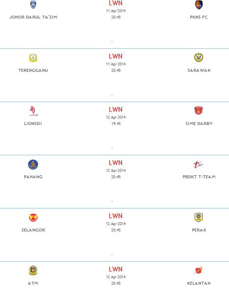 keputusan terkini liga super april 2014